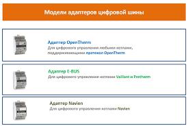 Модели <b>Адаптеров</b> цифровой шины. Возможности. Отличия ...