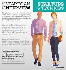 what to wear to a startup or tech job interview nerdwallet embed this on your own site