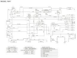 2006 cub cadet rzt 50 wiring diagram wiring diagram kohler wiring diagrams source cub cadet rzt50 17ai2acp010 rzt 50 zero turn mower
