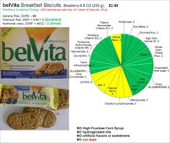 belvita biscuits risk and nutrition