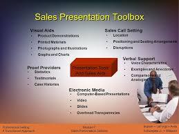 Sales Presentations Examples Sales Presentation Delivery Ppt