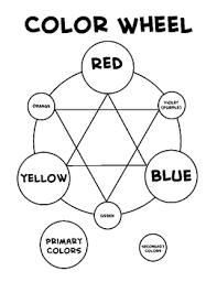Colors are just as important as the content of your presentation. Basic Color Wheel By Alisa Petersen Teachers Pay Teachers
