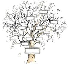 Printable Family Tree Diagram Template 5 For Person – Template ...