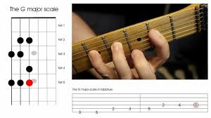 How To Play The G Major Scale On A Guitar Beginners Guitar Lesson