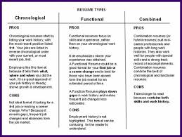 Resumes Search Employment Advice Column Preparing Your Resume For The Job