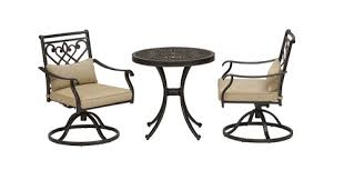 Grand Resort Patio Furniture Sets Review