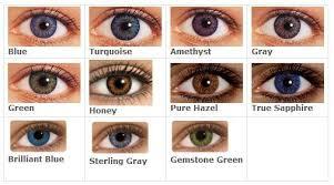Freshlook Colorblends Colorchart Colored Eye Contacts