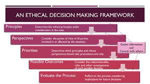 Ethical Decision Making Models Dear Dr Jones An Ethics Advice Column For Mentoring Professionals