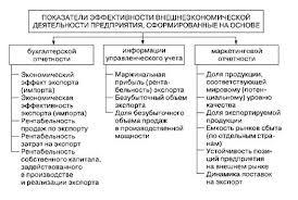 Оценка Эффективности Системы Управления Персоналом Диплом