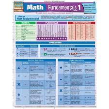 Math Fundamentals 1 - (Quickstudy: Academic) By Peggy Warren (Poster) :  Target