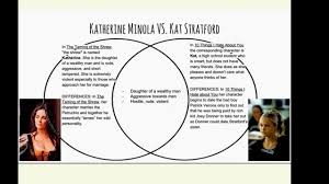 Book Vs Movie Venn Diagram Book Vs Movie The Taming Of The Shrew Vs 10 Things I Hate About You