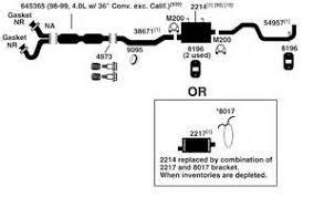 similiar 94 ford ranger exhaust diagram keywords ford ranger fuse box diagram moreover 1999 ford ranger wiring diagram