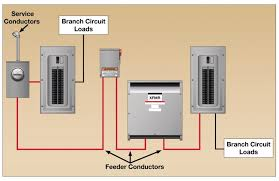 what is an electrical feeder? the junction box Service Feeder Diagram With Electric Circuits circuit conductors between the service point and the final branch circuit overcurrent device Electric Fence Schematic Circuit Diagram