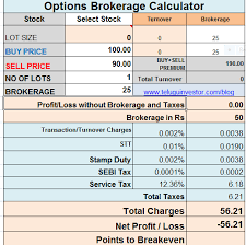 Option Trading Strategies Calculator Option Strategies