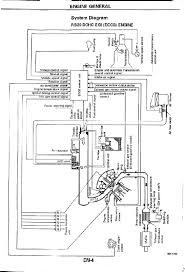 rb20det wiring diagram rb20det image wiring diagram rb20 transmission wiring diagram rb20 home wiring diagrams on rb20det wiring diagram