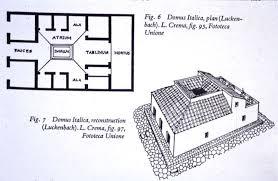 comparison greek roman house plans typical etruscan domus