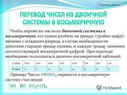 Презентация на тему Реферат и презентация на тему Системы  21 2 ная