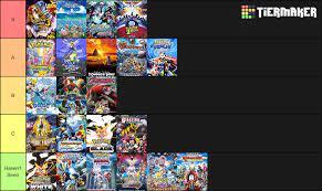 Pokemon Movie Tier List by Regulas314 on DeviantArt