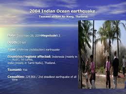 tsunami  2004 n ocean earthquake tsunami