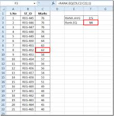 Rank Functions Excel Excel 2010 New Rank Functions