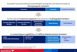 Bank Of America Organizational Chart Organizational Complexity Mba617 Individual Blog