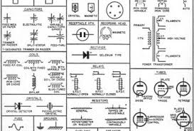 printable wiring diagram symbols printable automotive wiring 370x250 wiring schematic symbols chart 10202