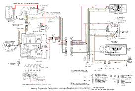 ford truck wiring diagram bronco com technical reference wiring diagrams 68 71 atilde130acircmiddot ignition starting charging systems and gauges steering column wiring colors ford truck