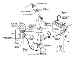 troy bilt 5151 pony v parts diagram for electric start assembly troy bilt 13an77kg011 manual at Troy Bilt Pony Wiring Schematic