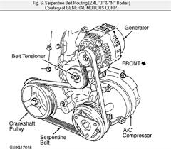 chevy 2 4 liter twin cam engine diagram wiring diagram var 2 4 twin cam engine diagram wiring diagram paper chevy 2 4 liter twin cam engine diagram