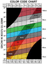 2017 Ping Color Chart Old Ping Color Code Fitting Chart Golfwrx