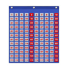 2019 Godery Hundred Pocket Chart Counting 1 120 Numbers Chart With 120 Clear Pockets And Ed Number Cards 120 Pockets From Goderydirect 19 09