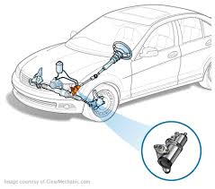 steering gearbox replacement cost repairpal estimate Parallelogram Steering Diagram steering gearbox replacement
