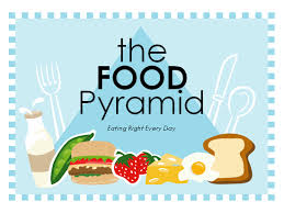 Pyramid Powerpoint Food Pyramid Presentation