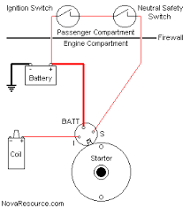 novaresource remote starter solenoid installation the headers on my nova would kill a starter in about three of four months i bought a starter heat shield to help the problem but the starters would only