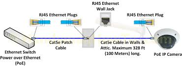 rj45 ethernet cable jack and plug wiring diagram on cat6 ethernet wall jack wiring rj45 ethernet cable jack and plug wiring diagram on cat6