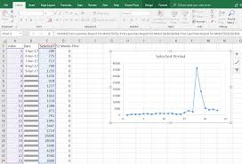 Excel Chart Axis Range Change Horizontal Axis Values In Excel 2016 Absentdata