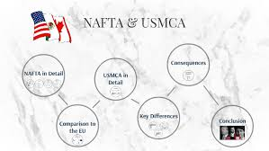 Nafta Vs Usmca Comparison Chart Nafta Usmca By Prezi User On Prezi