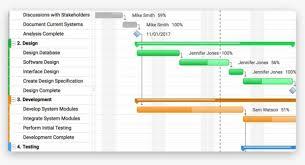 Online Project Management Calendar Project Management Tools Projectmanager Com