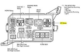1997 toyota corolla engine does not rev only idles 1995 Toyota Corolla Wiring Diagram check them two relays 1995 toyota corolla wiring diagram stereo
