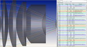 Lens Design Software Testing Myzemax