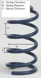 Spring Buffer Size Chart The Coil Spring Cushion Buffer Coil Spring Cushion Buffer