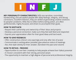 how to manage every personality type personality types infj
