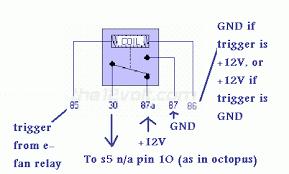relay 5 pin wiring diagram 5 Prong Relay Wiring Diagram 5 pin relay spotlight wiring diagram wiring diagram 5 pin relay wiring diagram