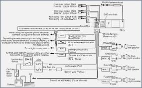 wiring diagram for kenwood ddx372bt cathology info ddx372bt wiring diagram awesome kenwood wire diagram everything you need to know