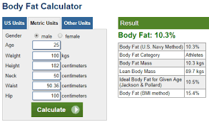 How To Find Out Fat Percentage 5 Best Online Body Fat Calculator To Calculate Body Fat Percentage