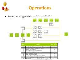 Pub business plan pdf