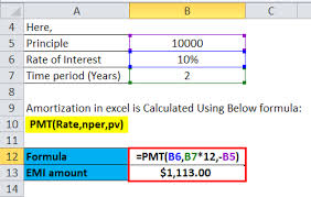 Amortization Formula Calculator With Excel Template