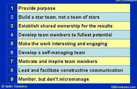 How To Be A Good Team Leader At Work 9 Roles Of An Inspirational And Effective Team Leader
