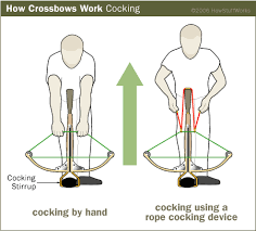 how crossbow works safe crossbow shooting howstuffworks