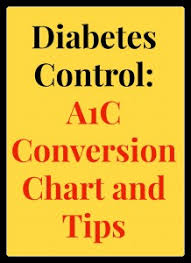 Blood Glucose To A1c Chart Diabetes Control A1c Conversion Chart Tips Easyhealth